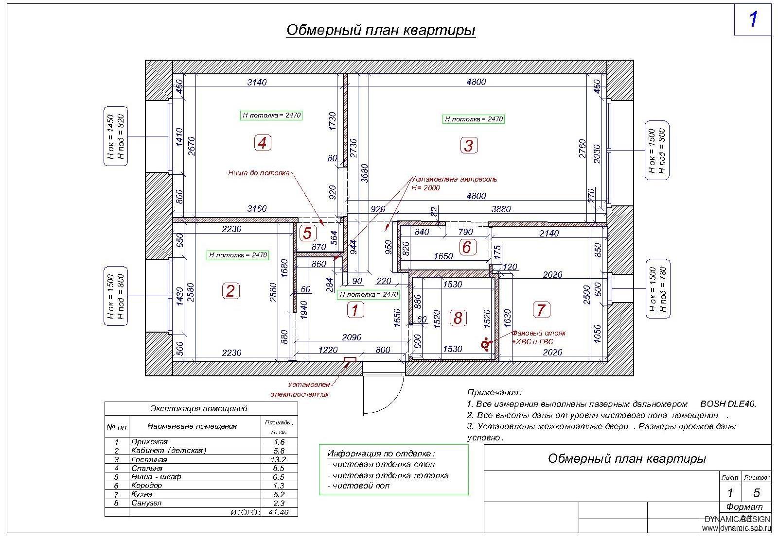 Таблица: единица измерения мощности (электроэнергии)