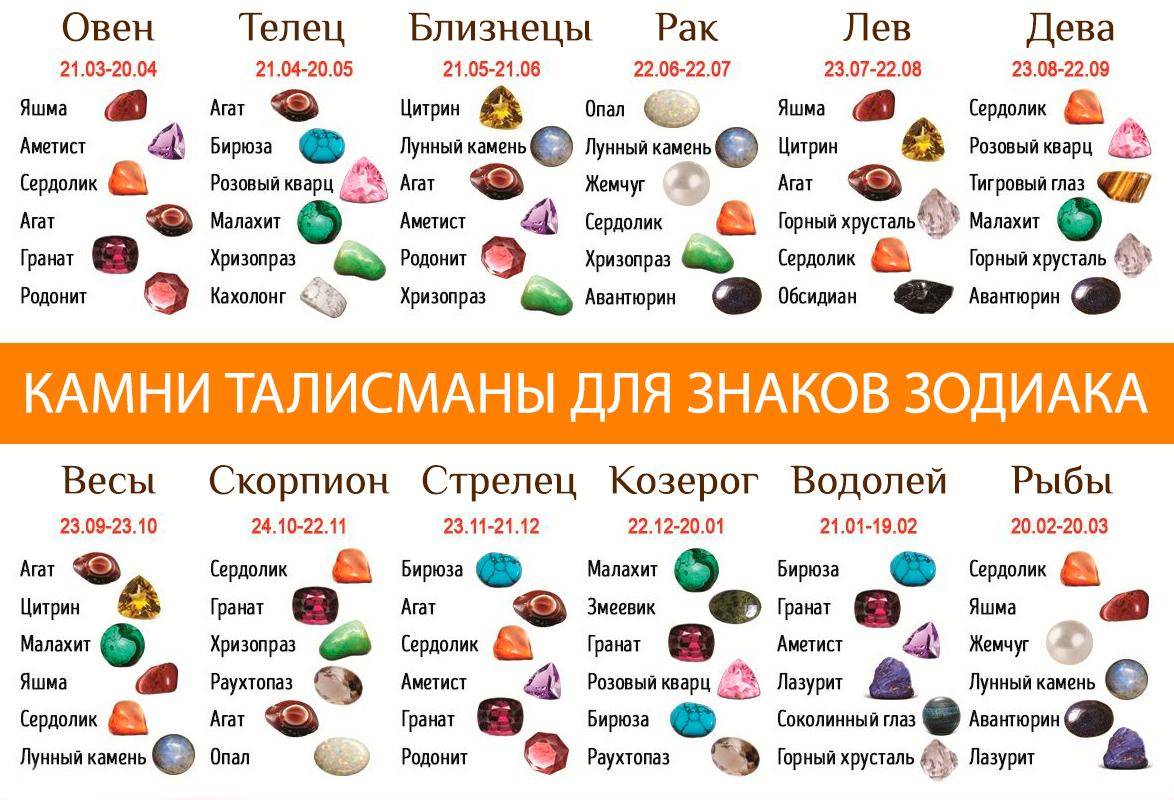 Лечебные камни: список, полезные и целебные свойства натуральных минералов