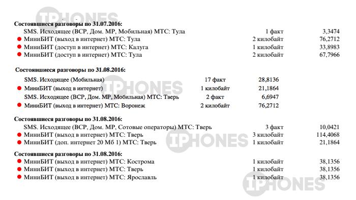 Pay.mts.ru topup списали деньги с карты: что это?