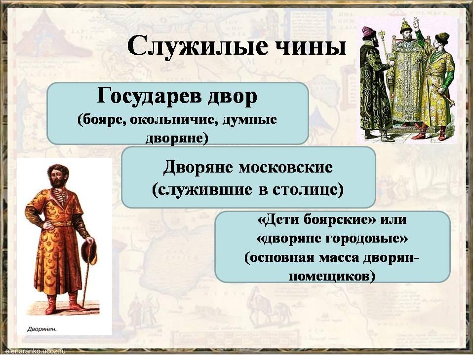 Что такое тягло в древнерусском государстве?