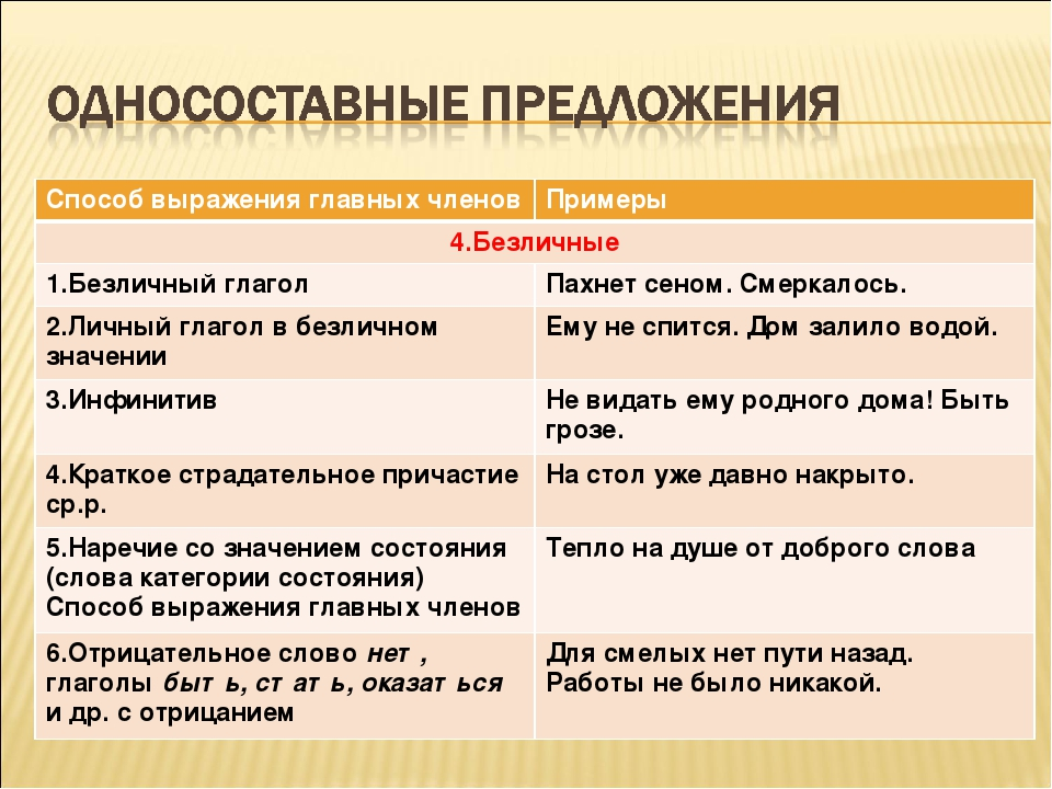 Безличный глагол • ru.knowledgr.com