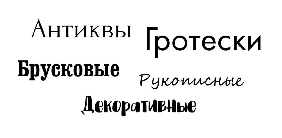 Выбираем веб-шрифты: руководство для начинающих