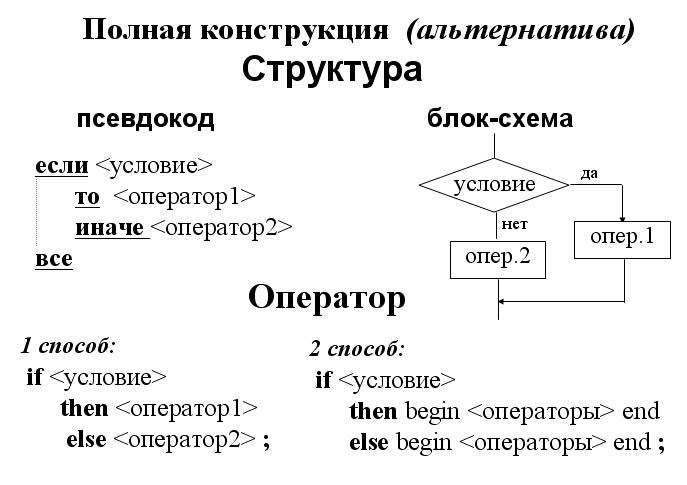 Составной оператор