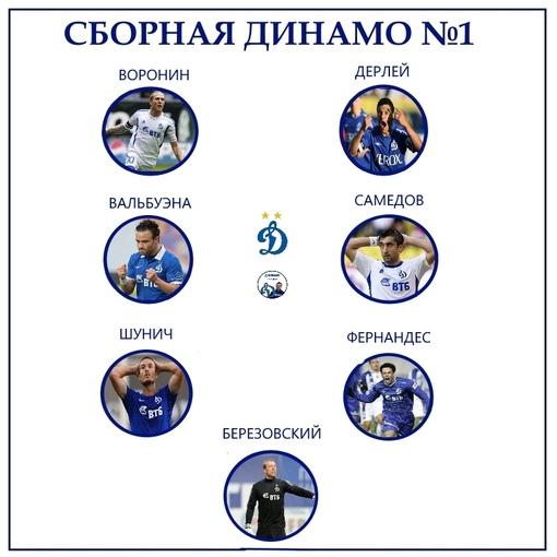 Динамо-д (футбольный клуб, москва)
