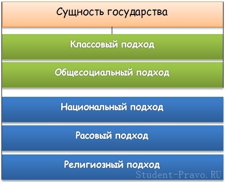 Сущность — что это такое   ktonanovenkogo.ru