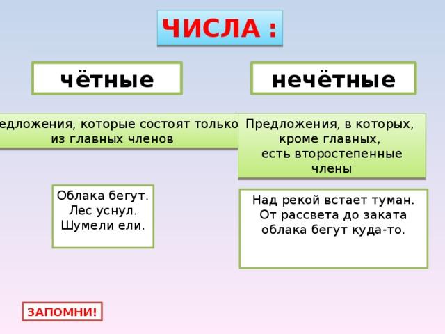 Четность (математика) - parity (mathematics)