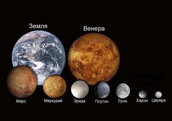 Все, что нужно знать о нашей солнечной системе