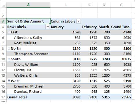 Работа со сводными таблицами в excel на примерах