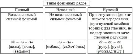 Сообщение что такое графика в русском языке. графика. орфография