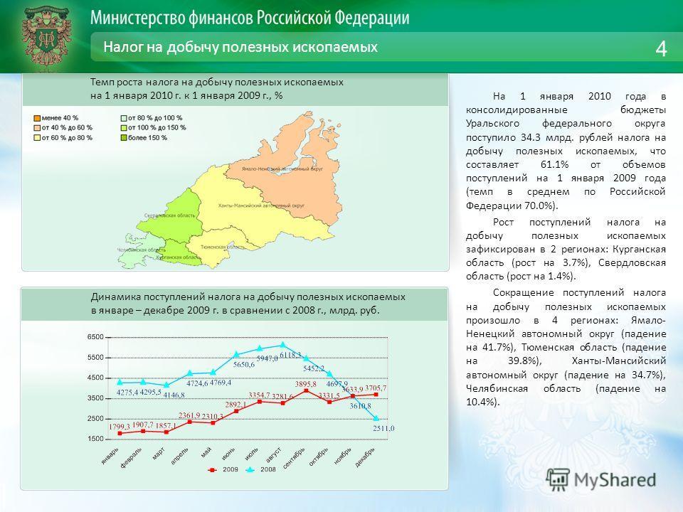 Налог на добычу полезных ископаемых, россия - деловой квартал