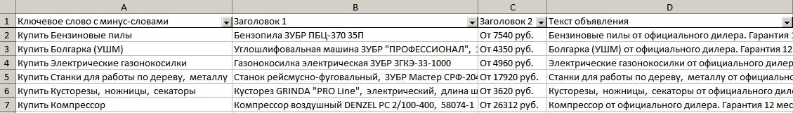 Прайс-лист. шаблон прайс-листа образца 2020 гоа в excel, word, pdf