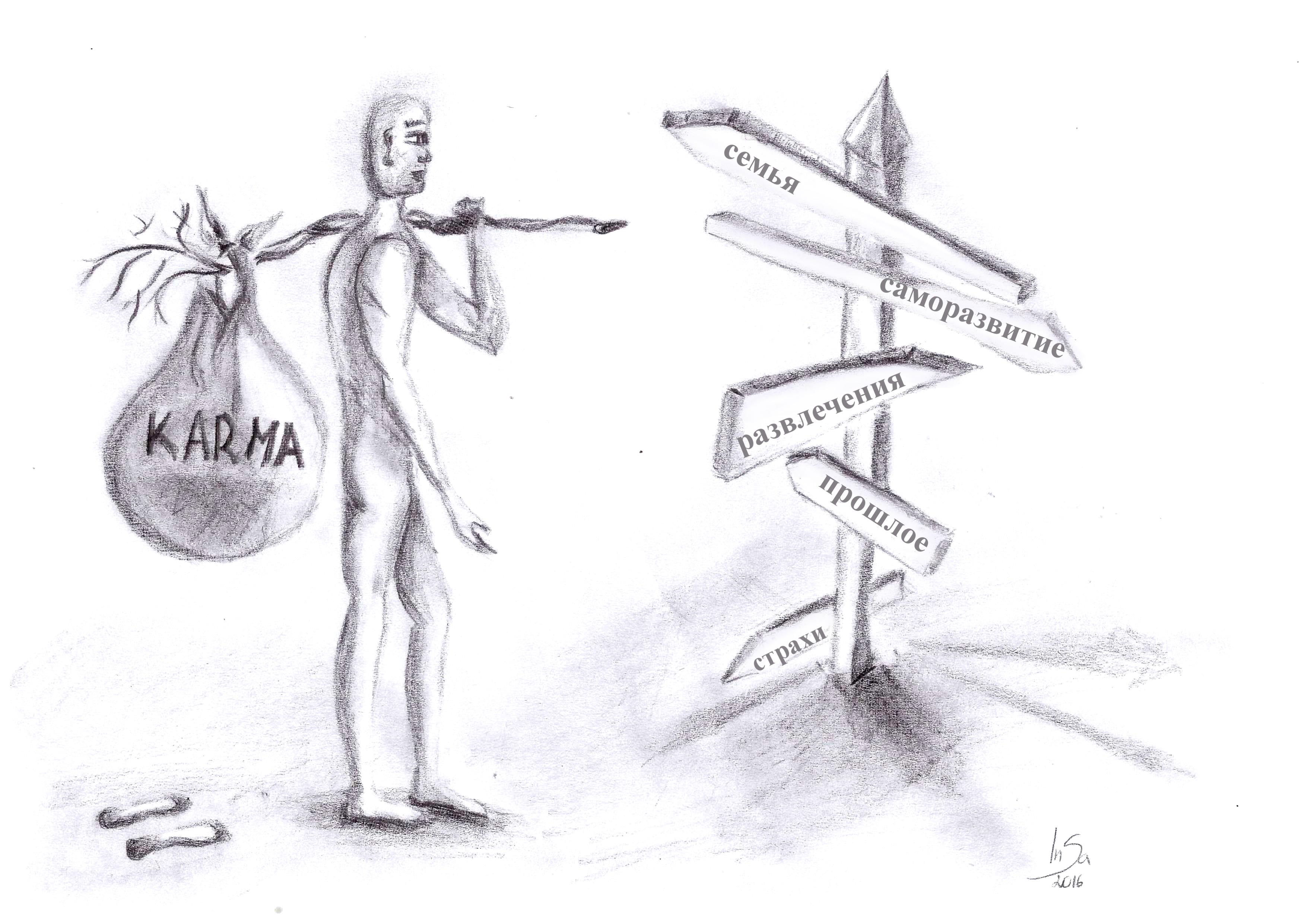 Казуальное тело человека - что такое кармическое тело и как его очистить