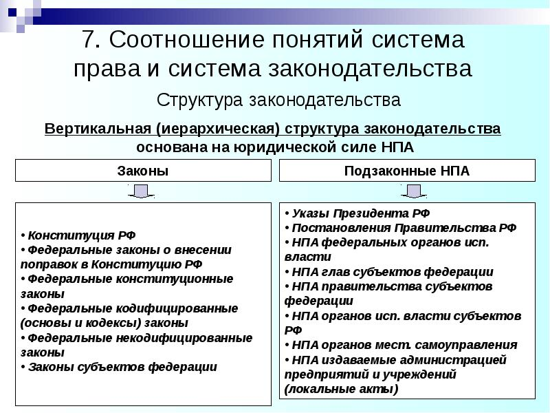 Нормативный правовой акт — википедия с видео // wiki 2