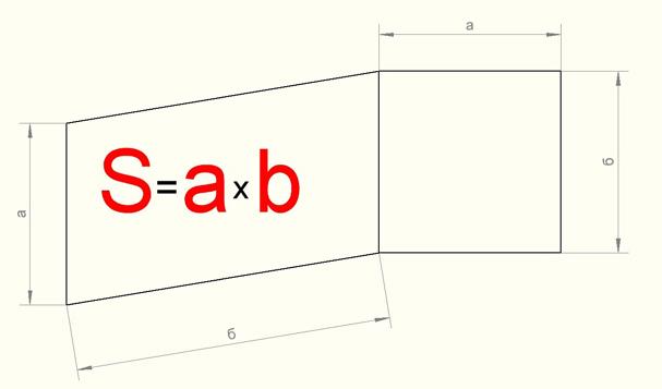 М² - квадратный метр. конвертер величин. / конвертер площади, метрическая система