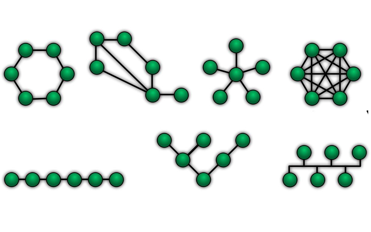 Топология — википедия. что такое топология