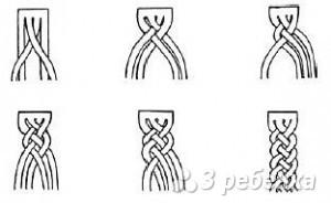 Фенечки прямым плетением своими руками: мастер классы и схемы