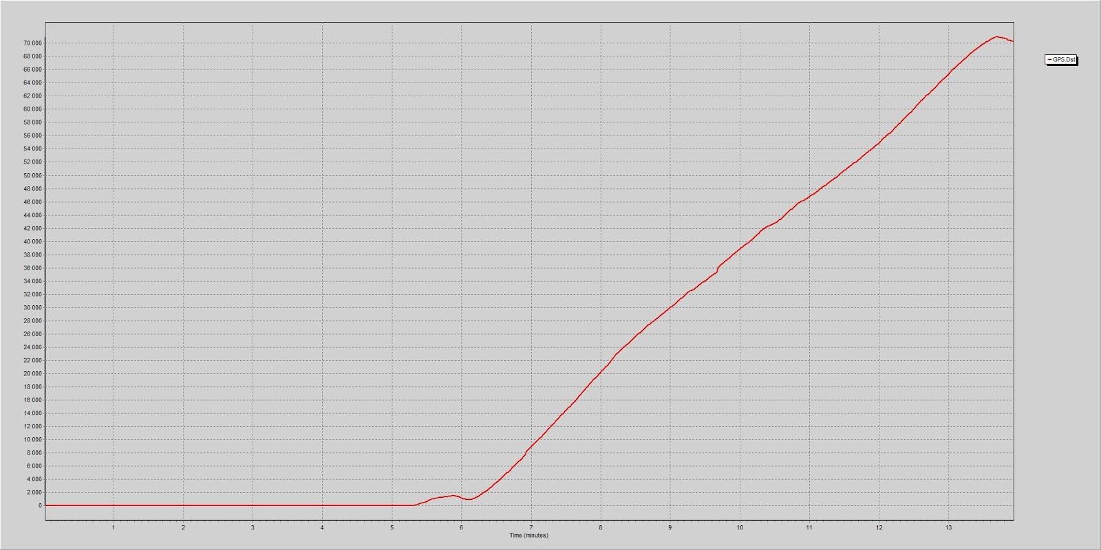 Сравнение стоимости vdi: локальное решение против публичного облака / блог компании dell technologies / хабр