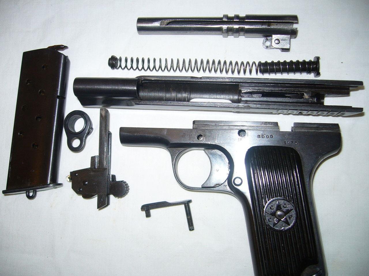Пистолет тт (тульский токарев) - технические характеристики, цена