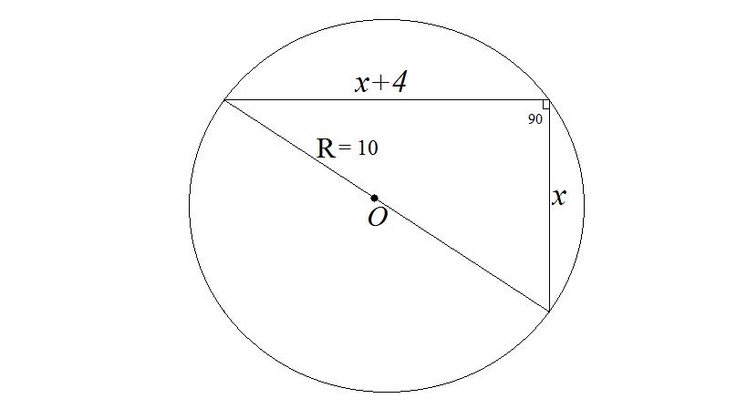 Хорда (геометрия) — википедия. что такое хорда (геометрия)