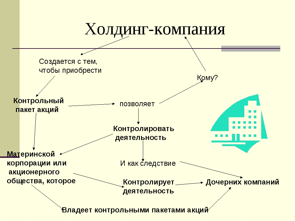 Холдинг - глоссарий кск групп