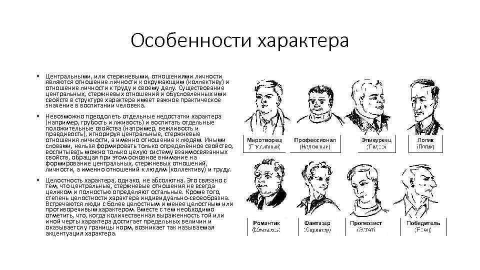 Характер — википедия с видео // wiki 2