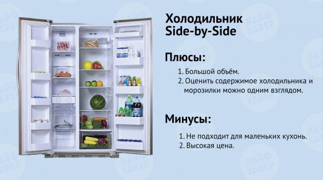 Принцип работы холодильника: как он устроен и работает