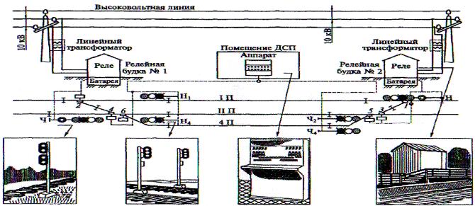 Схема управления спаренными электроприводами. проверка охранных стрелок и негабаритных стыков