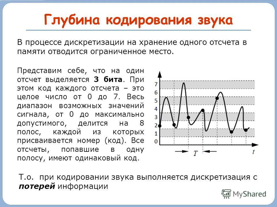 Тема: кодирование звуковой информации. цель: 1.определить что такое звук и его основные характеристики. 2.рассмотреть кодирование звуковой информации. - презентация