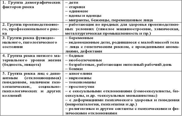 Социальная дезадаптация личности: понятие, причины и признаки | medeponim.ru