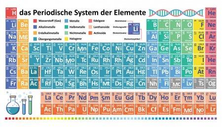 Что такое химические элементы? система и характеристика химических элементов