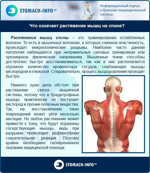 Люмбаго, лечение и симптомы люмбаго, люмбаго в грудном или шейном отделе позвоночника.