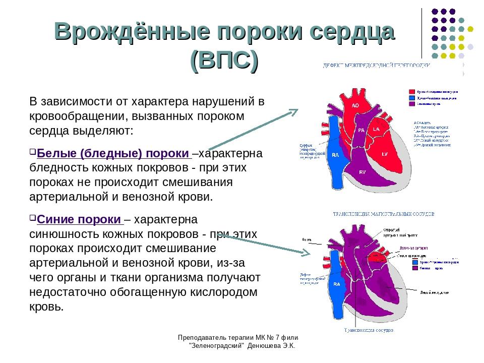 Приобретенный порок сердца что это такое