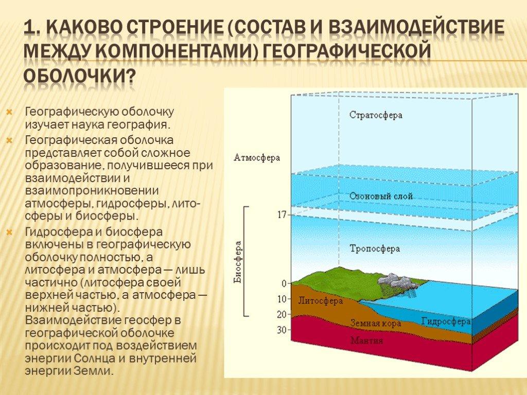 § 33–34. строение и состав географической оболочки