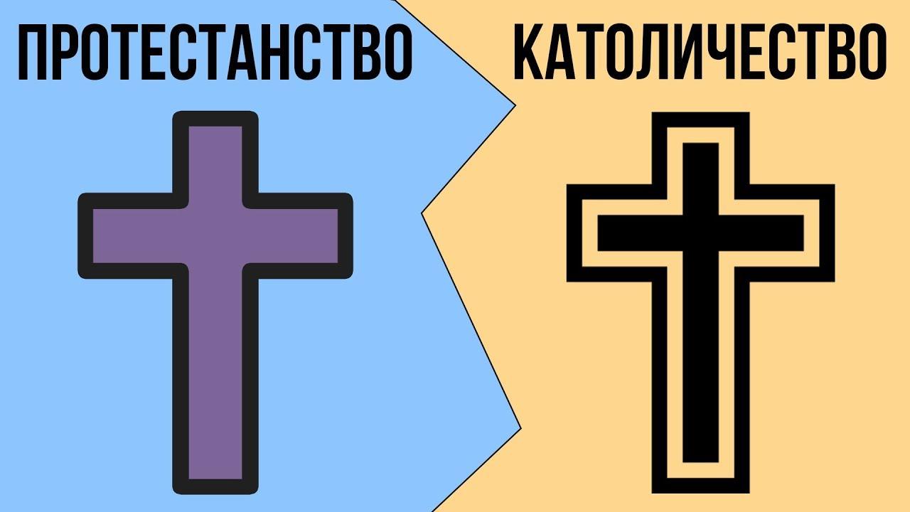 Протестантизм в россии