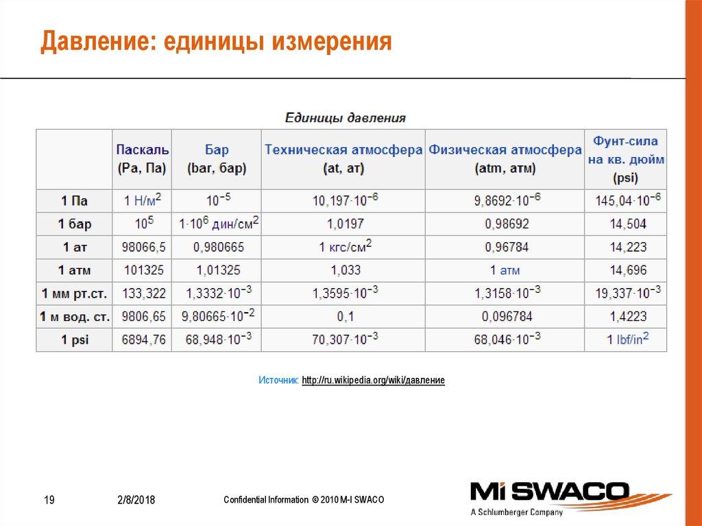 Kgf/cm² - килограмм силы на квадратный сантиметр. конвертер величин.