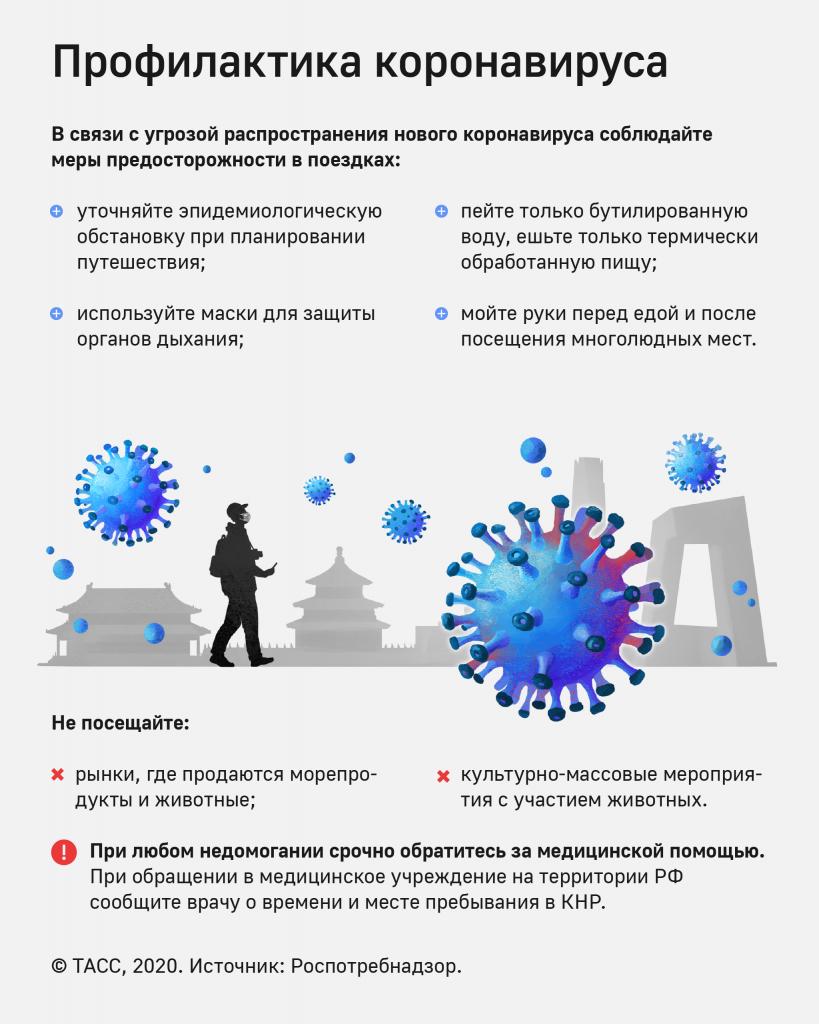 Самый опасный и самый явный. три главных симптома коронавируса