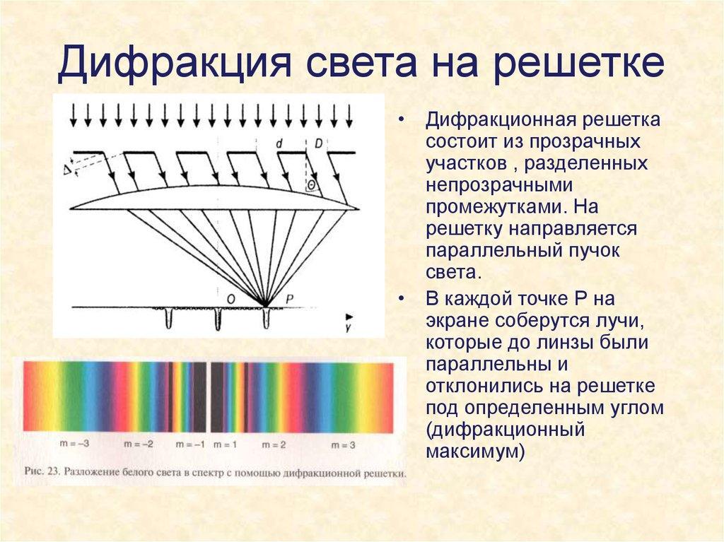 Дифракция — википедия. что такое дифракция