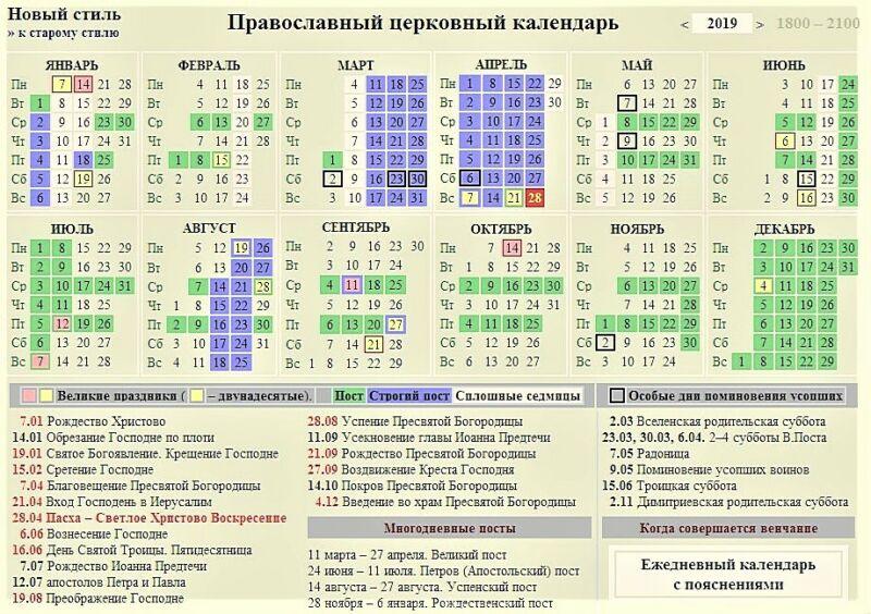 Что такое седмица по православному календарю, церковная неделя