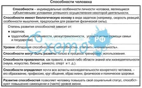 Способности  —  что это такое   ktonanovenkogo.ru