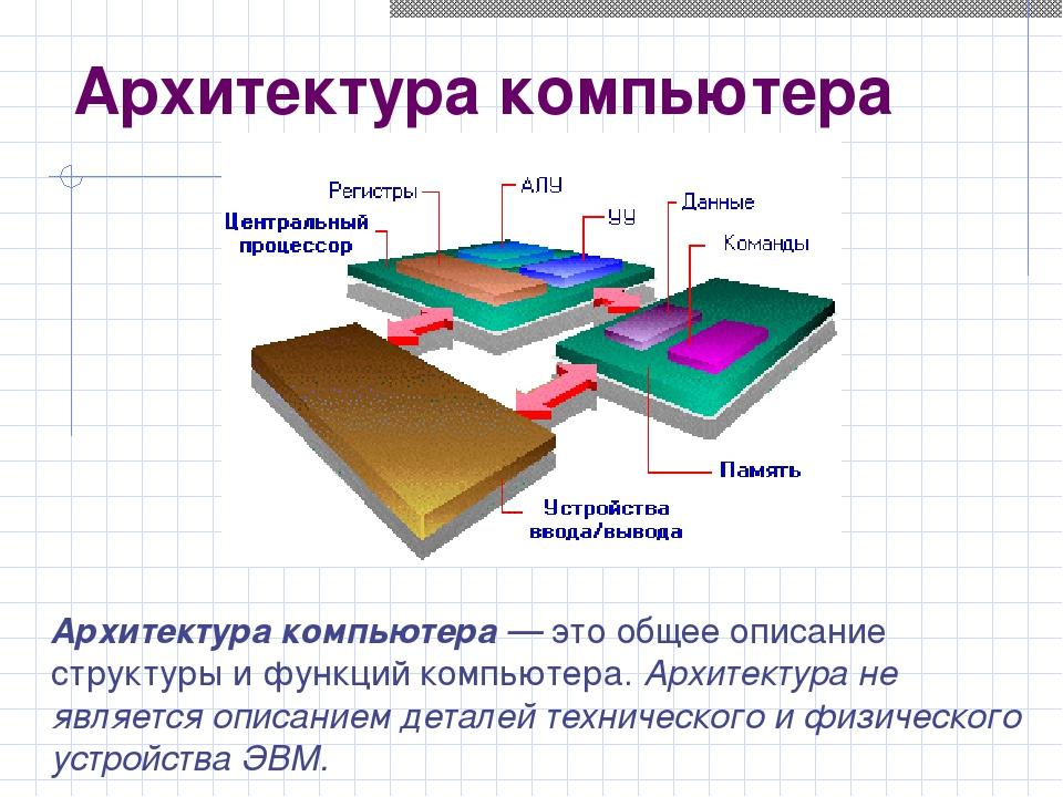 Архитектура компьютера — национальная библиотека им. н. э. баумана