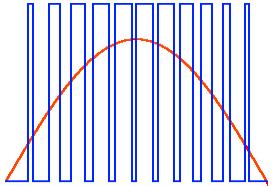 Использование широтно-импульсной модуляции (шим) в микроконтроллерах avr atmega16