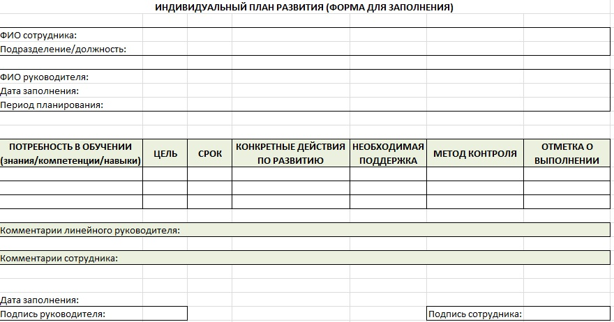 Что такое план | ktonanovenkogo.ru
