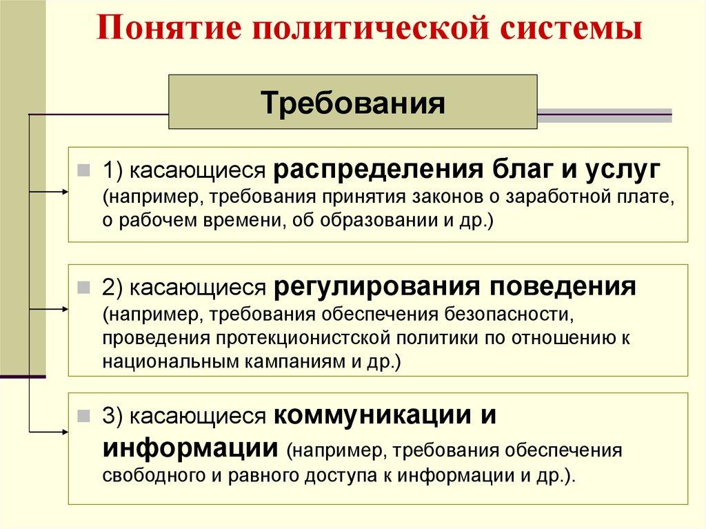 Социально-политическая система