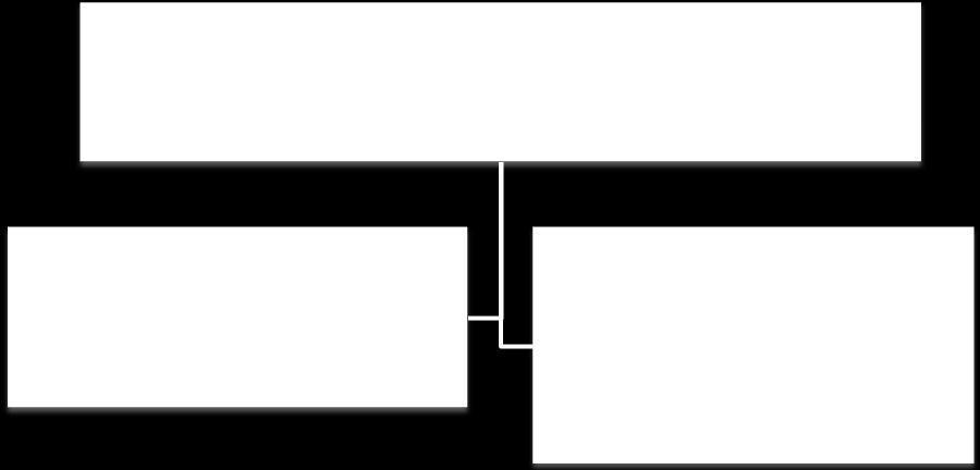 Словообразовательный анализ устойчивых словосочетаний и фразеологизмов в сфере спорта в современном русском языке (на материале избранной спортивной лексики)