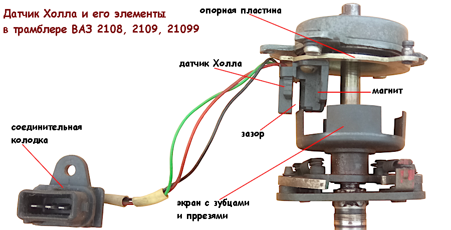 Трамблер, устройство и схема: бегунок, привод, подшипник, конденсатор, контактная группа, втулка и бронепровода, как работает бесконтактное зажигание