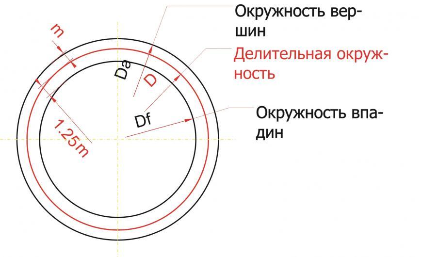 Как узнать модуль зубчатого колеса? расчет в excel. | блог александра воробьева