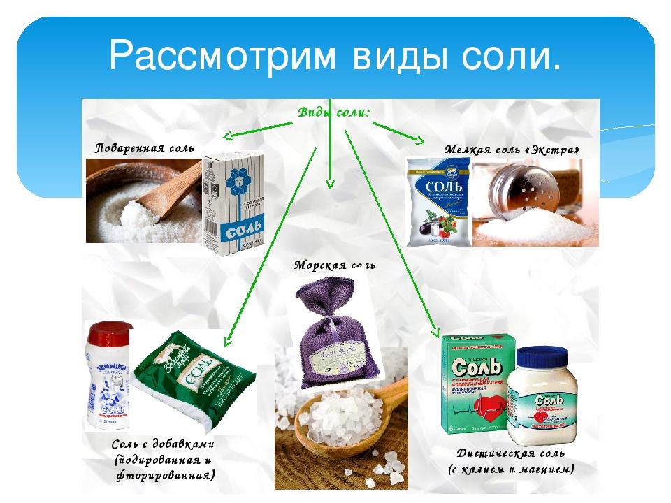 Сванская соль: что это такое, состав, для чего ее используют и куда добавляют, польза и вред, применение, как приготовить самому (рецепт)