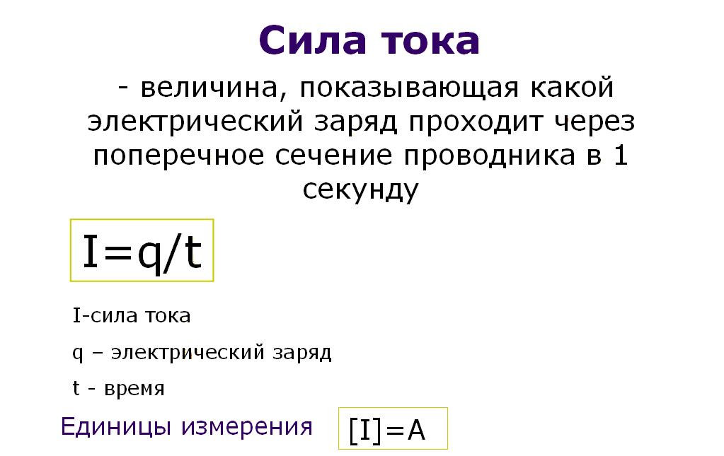 Закон ома | закон ома для участка цепи, формула