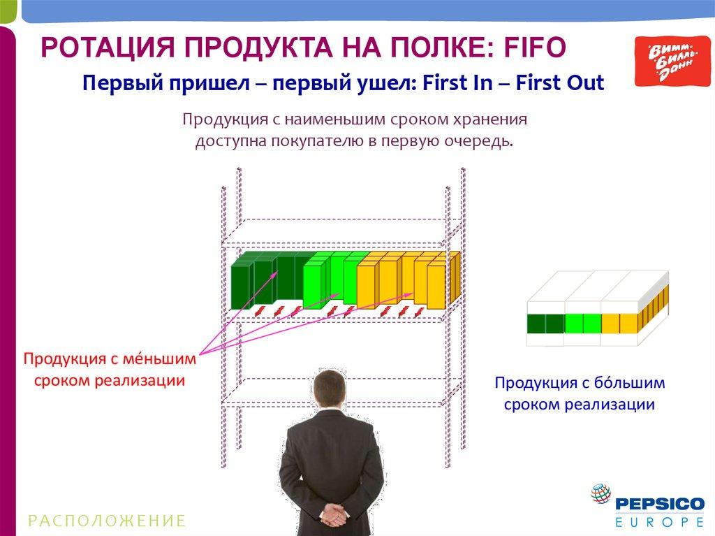 Что такое ротация кадров: цели, причины, преимущества, этапы
