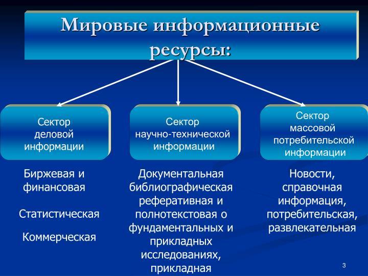 Информационный ресурс - что такое? использование информационных ресурсов